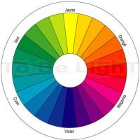 Variation de couleurs