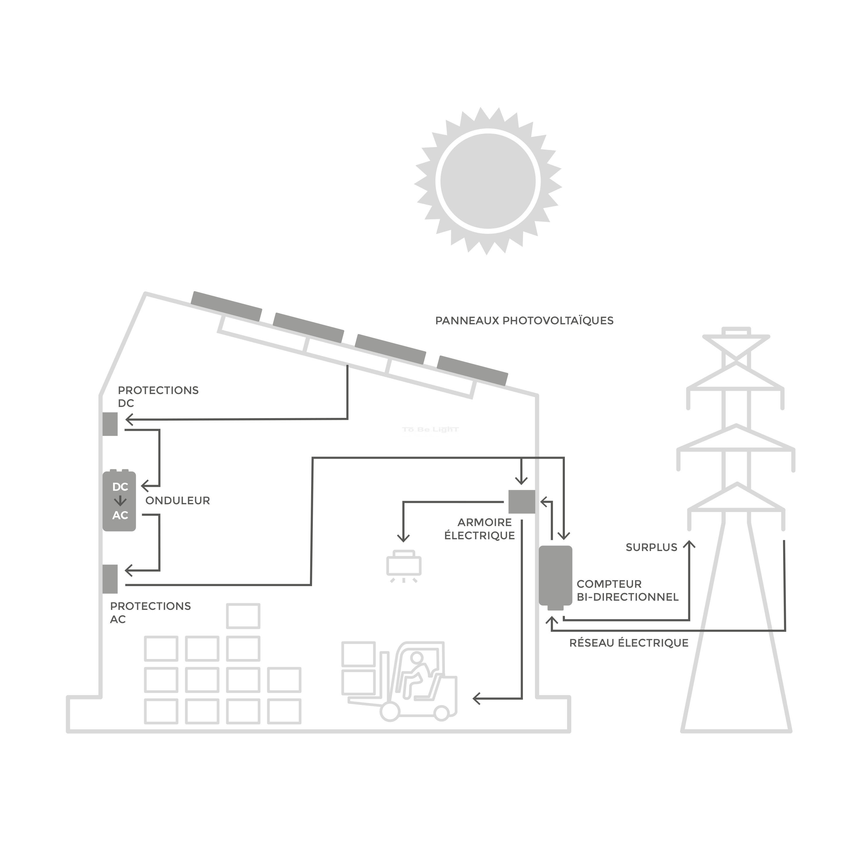 kit panneau solaire photovolta que polycristallin 5000w branchement r seau mono tri. Black Bedroom Furniture Sets. Home Design Ideas
